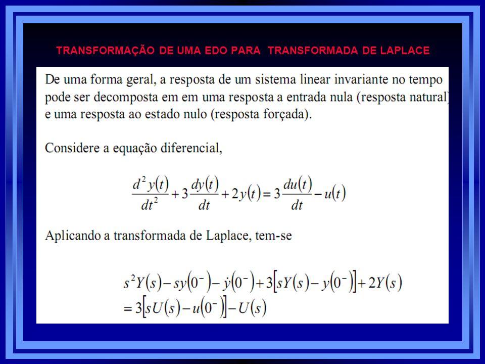 TRANSFORMAÇÃO DE UMA EDO PARA TRANSFORMADA DE LAPLACE