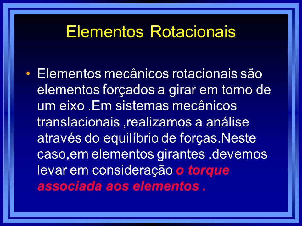 Elementos Rotacionais Elementos mecânicos rotacionais são elementos forçados a girar em torno de um eixo.Em sistemas mecânicos translacionais,realizam