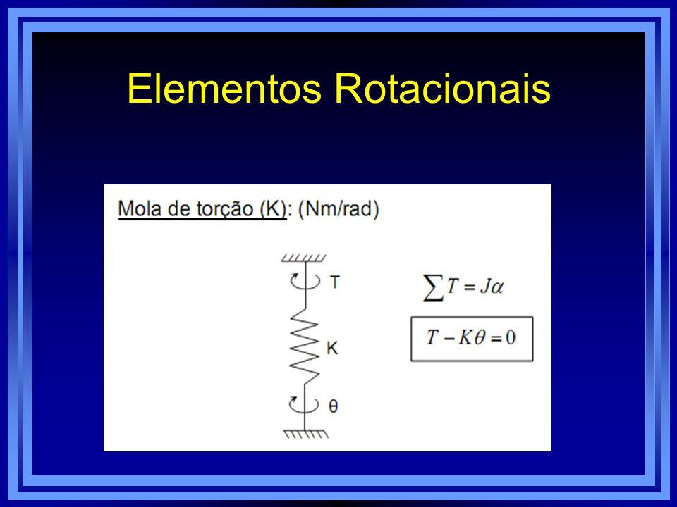 Elementos Rotacionais
