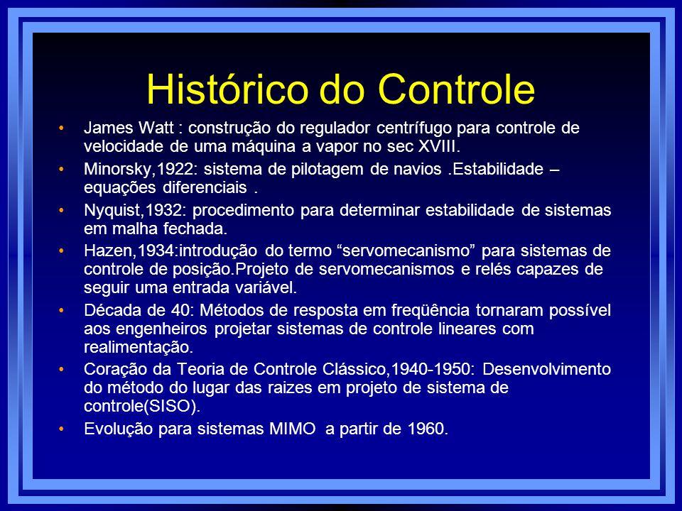 Histórico do Controle James Watt : construção do regulador centrífugo para controle de velocidade de uma máquina a vapor no sec XVIII. Minorsky,1922: