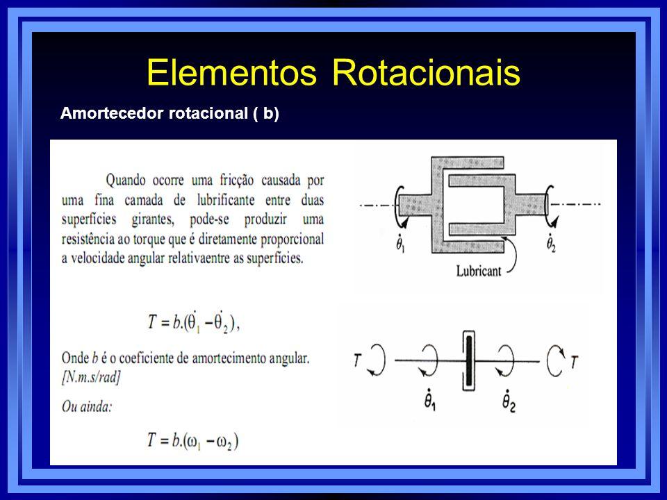 Amortecedor rotacional ( b)