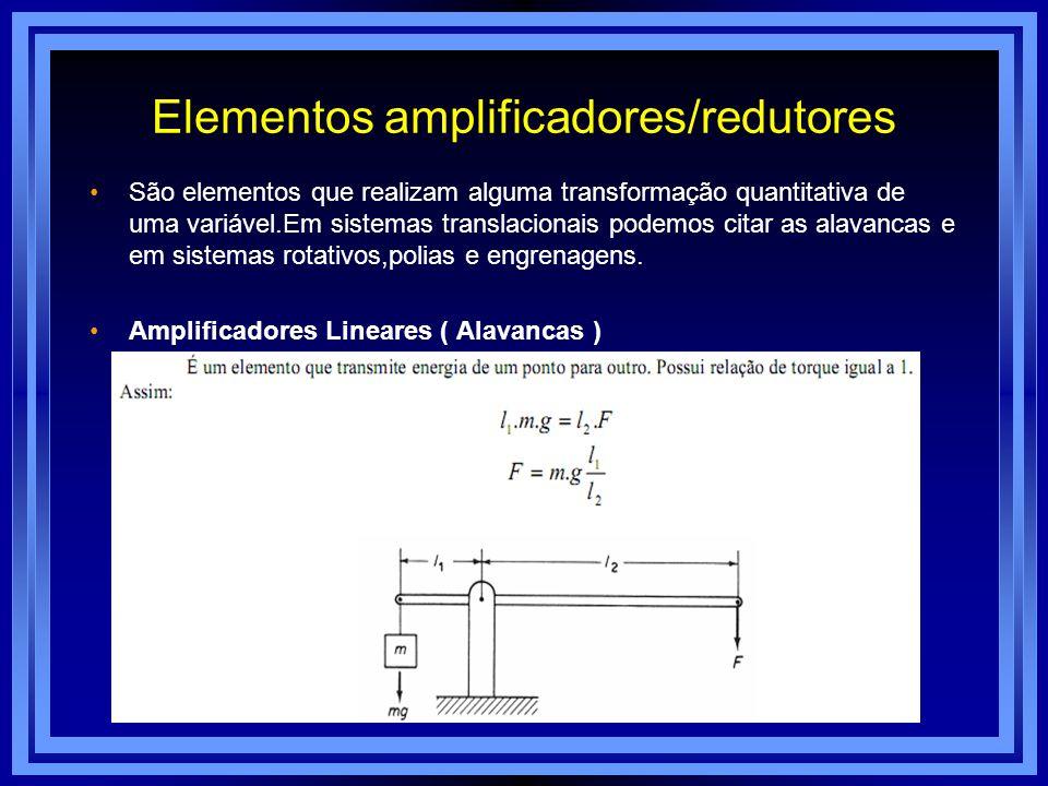 Elementos amplificadores/redutores São elementos que realizam alguma transformação quantitativa de uma variável.Em sistemas translacionais podemos cit