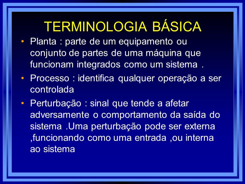 TERMINOLOGIA BÁSICA Planta : parte de um equipamento ou conjunto de partes de uma máquina que funcionam integrados como um sistema. Processo : identif