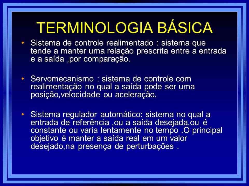 TERMINOLOGIA BÁSICA Sistema de controle realimentado : sistema que tende a manter uma relação prescrita entre a entrada e a saída,por comparação. Serv