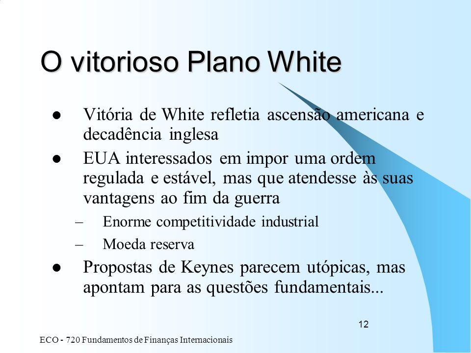 ECO - 720 Fundamentos de Finanças Internacionais 12 O vitorioso Plano White Vitória de White refletia ascensão americana e decadência inglesa EUA inte