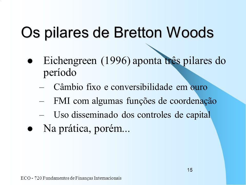 ECO - 720 Fundamentos de Finanças Internacionais 15 Os pilares de Bretton Woods Eichengreen (1996) aponta três pilares do período –Câmbio fixo e conve