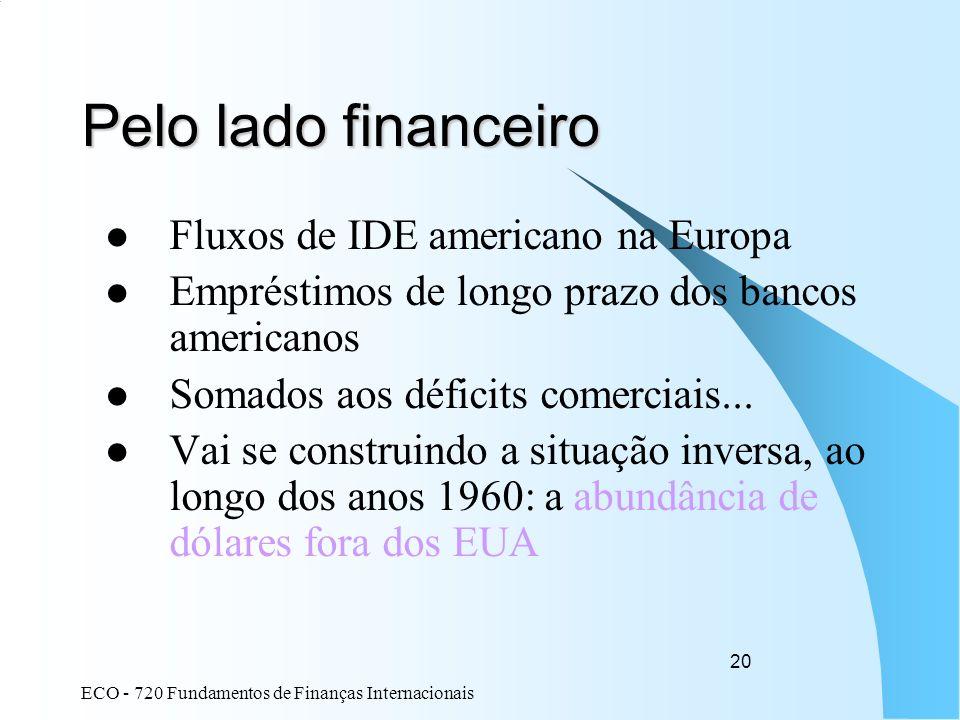 ECO - 720 Fundamentos de Finanças Internacionais 20 Pelo lado financeiro Fluxos de IDE americano na Europa Empréstimos de longo prazo dos bancos ameri