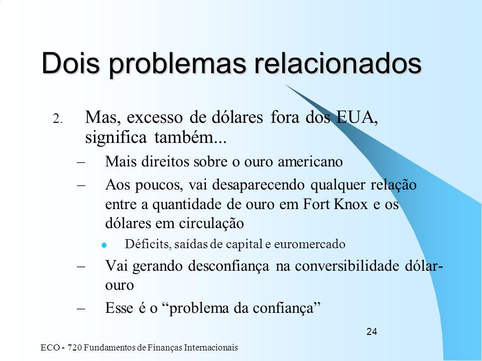 ECO - 720 Fundamentos de Finanças Internacionais 24 Dois problemas relacionados 2. Mas, excesso de dólares fora dos EUA, significa também... –Mais dir