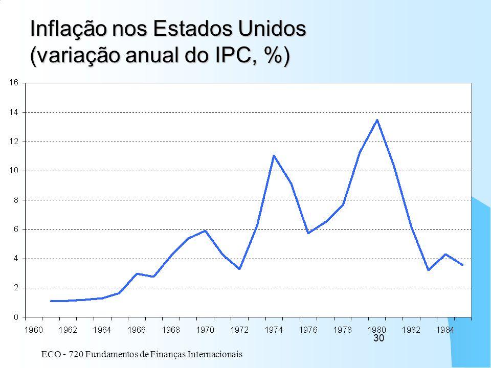 ECO - 720 Fundamentos de Finanças Internacionais 30 Inflação nos Estados Unidos (variação anual do IPC, %)