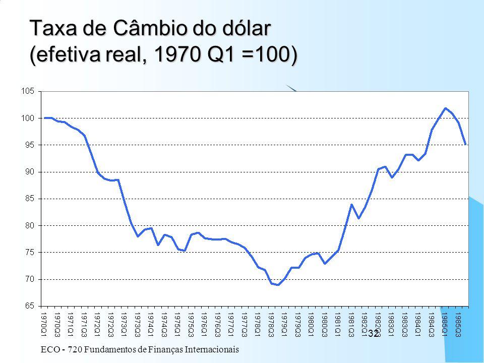 ECO - 720 Fundamentos de Finanças Internacionais 32 Taxa de Câmbio do dólar (efetiva real, 1970 Q1 =100)