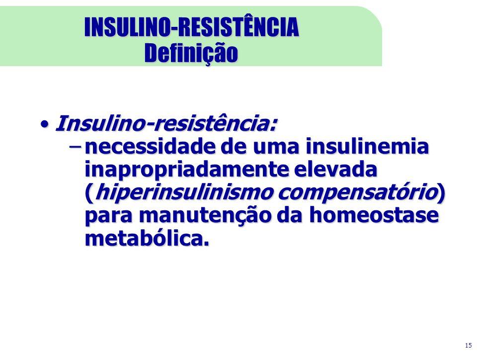 15 INSULINO-RESISTÊNCIA Definição Insulino-resistência:Insulino-resistência: –necessidade de uma insulinemia inapropriadamente elevada (hiperinsulinis