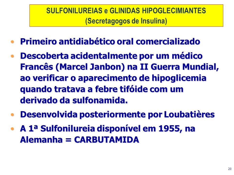 20 SULFONILUREIAS e GLINIDAS HIPOGLECIMIANTES (Secretagogos de Insulina) Primeiro antidiabético oral comercializadoPrimeiro antidiabético oral comerci