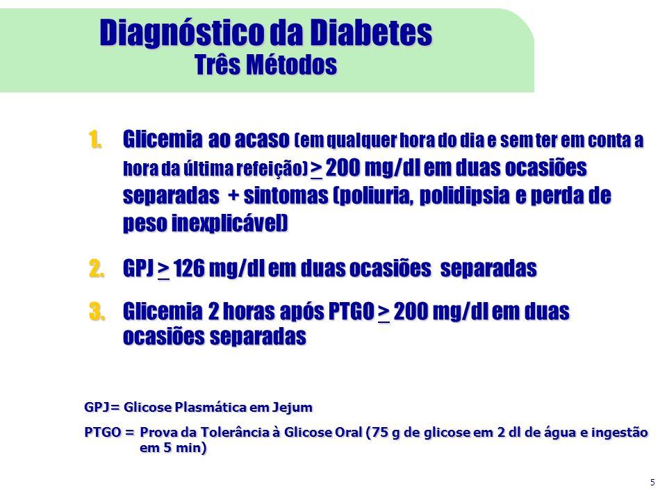 1.Glicemia ao acaso (em qualquer hora do dia e sem ter em conta a hora da última refeição) > 200 mg/dl em duas ocasiões separadas + sintomas (poliuria, polidipsia e perda de peso inexplicável) 2.GPJ > 126 mg/dl em duas ocasiões separadas 3.Glicemia 2 horas após PTGO > 200 mg/dl em duas ocasiões separadas 5 GPJ= Glicose Plasmática em Jejum PTGO =Prova da Tolerância à Glicose Oral (75 g de glicose em 2 dl de água e ingestão em 5 min) Diagnóstico da Diabetes Três Métodos