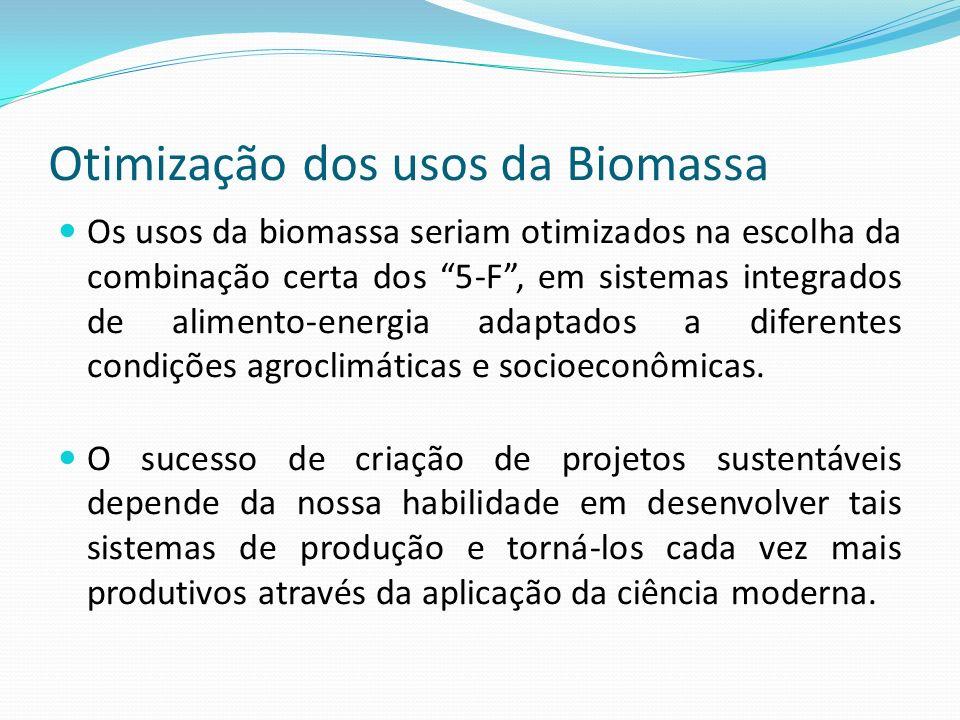 Otimização dos usos da Biomassa Os usos da biomassa seriam otimizados na escolha da combinação certa dos 5-F, em sistemas integrados de alimento-energ