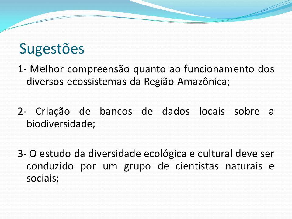 Sugestões 1- Melhor compreensão quanto ao funcionamento dos diversos ecossistemas da Região Amazônica; 2- Criação de bancos de dados locais sobre a bi