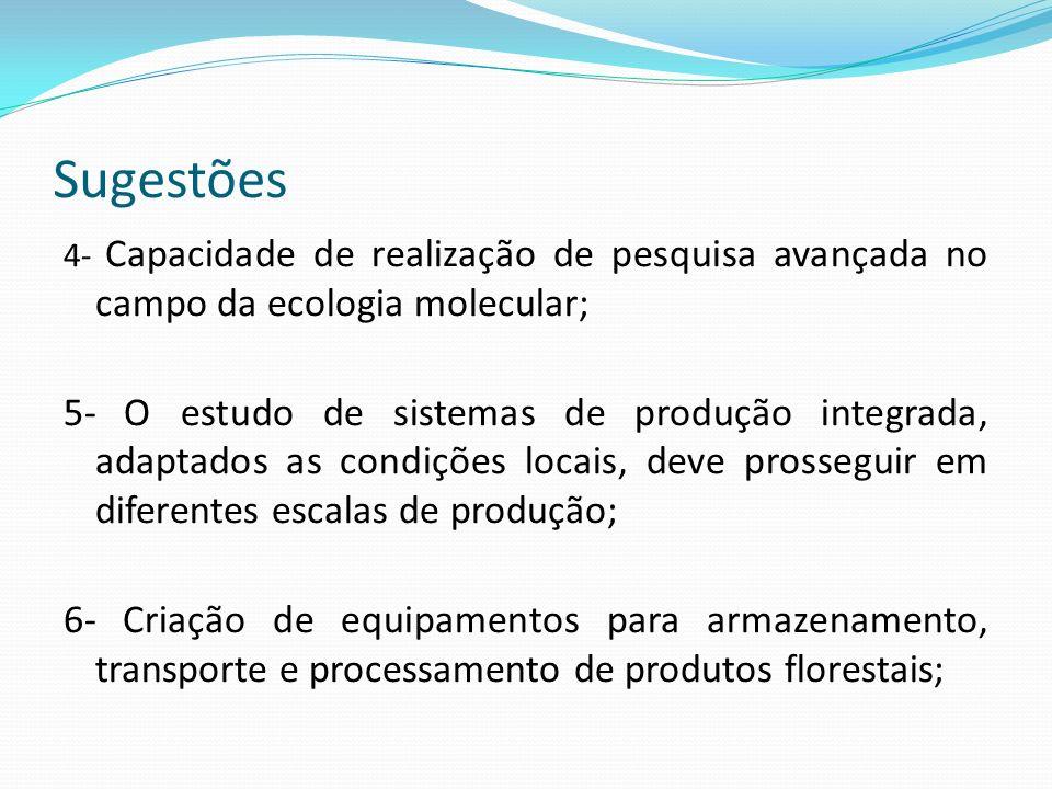Sugestões 4- Capacidade de realização de pesquisa avançada no campo da ecologia molecular; 5- O estudo de sistemas de produção integrada, adaptados as