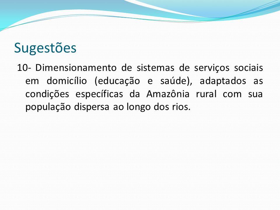 Sugestões 10- Dimensionamento de sistemas de serviços sociais em domicílio (educação e saúde), adaptados as condições específicas da Amazônia rural co