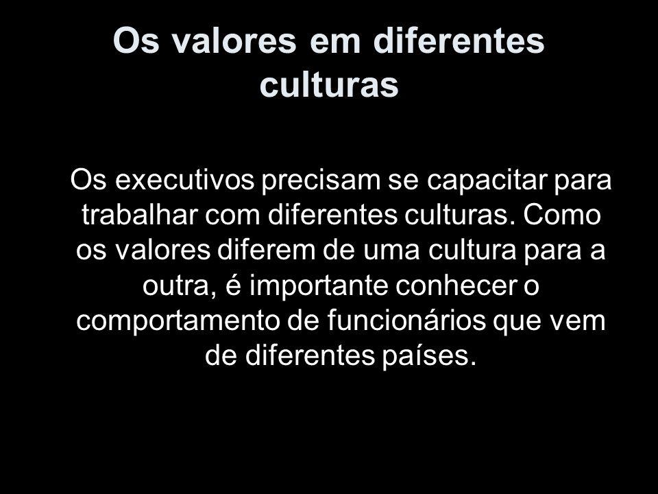 Os valores em diferentes culturas Os executivos precisam se capacitar para trabalhar com diferentes culturas. Como os valores diferem de uma cultura p