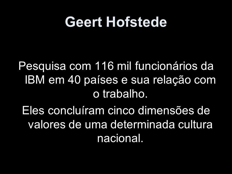 Geert Hofstede Pesquisa com 116 mil funcionários da IBM em 40 países e sua relação com o trabalho. Eles concluíram cinco dimensões de valores de uma d