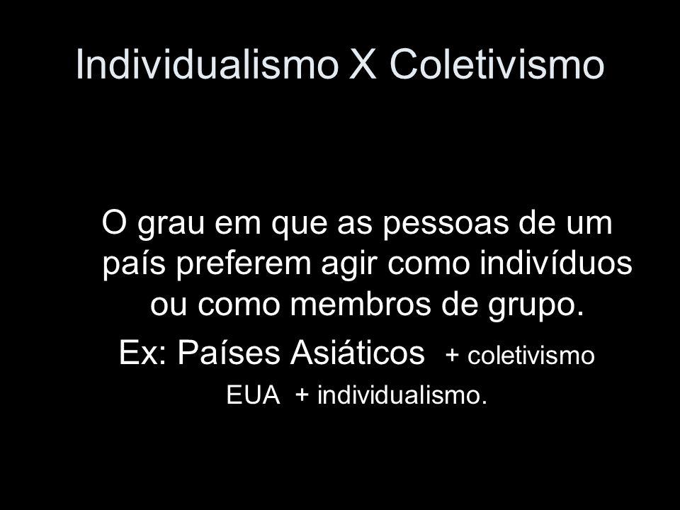 Individualismo X Coletivismo O grau em que as pessoas de um país preferem agir como indivíduos ou como membros de grupo. Ex: Países Asiáticos + coleti