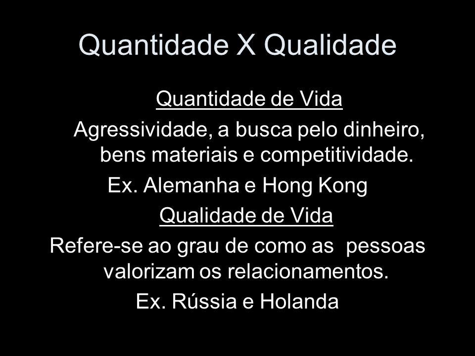 Quantidade X Qualidade Quantidade de Vida Agressividade, a busca pelo dinheiro, bens materiais e competitividade. Ex. Alemanha e Hong Kong Qualidade d