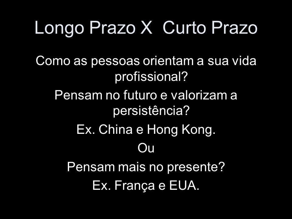 Longo Prazo X Curto Prazo Como as pessoas orientam a sua vida profissional? Pensam no futuro e valorizam a persistência? Ex. China e Hong Kong. Ou Pen