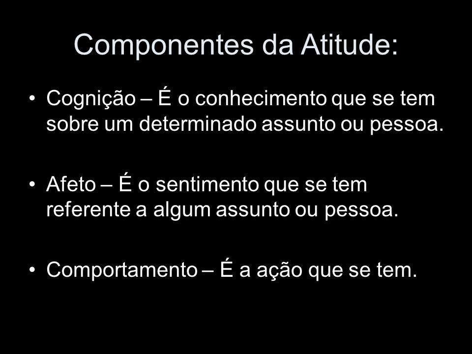 Componentes da Atitude: Cognição – É o conhecimento que se tem sobre um determinado assunto ou pessoa. Afeto – É o sentimento que se tem referente a a