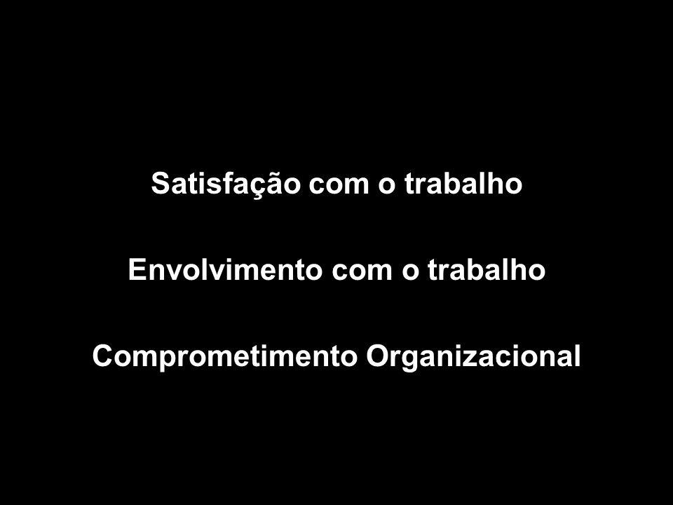 Satisfação com o trabalho Envolvimento com o trabalho Comprometimento Organizacional