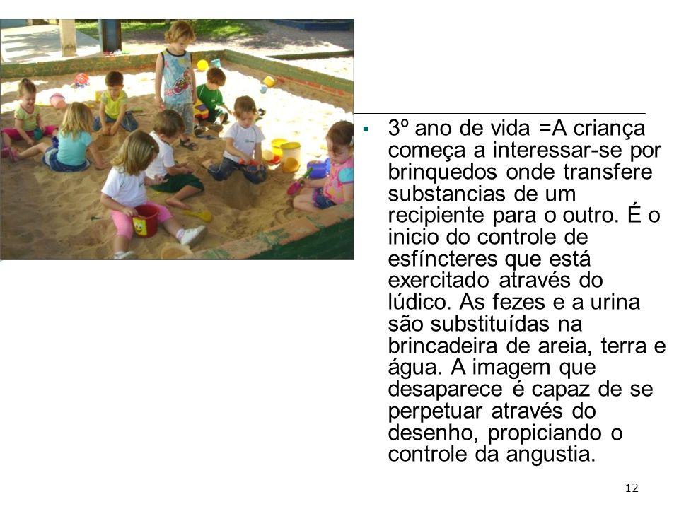 12 3º ano de vida =A criança começa a interessar-se por brinquedos onde transfere substancias de um recipiente para o outro. É o inicio do controle de