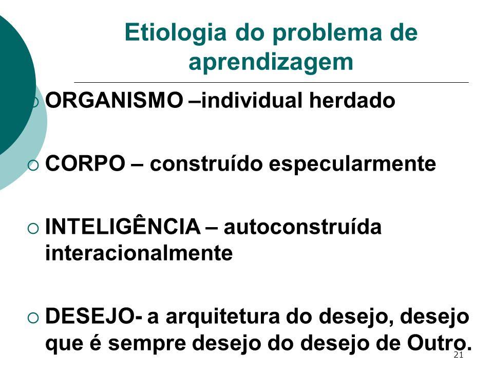 21 Etiologia do problema de aprendizagem ORGANISMO –individual herdado CORPO – construído especularmente INTELIGÊNCIA – autoconstruída interacionalmen