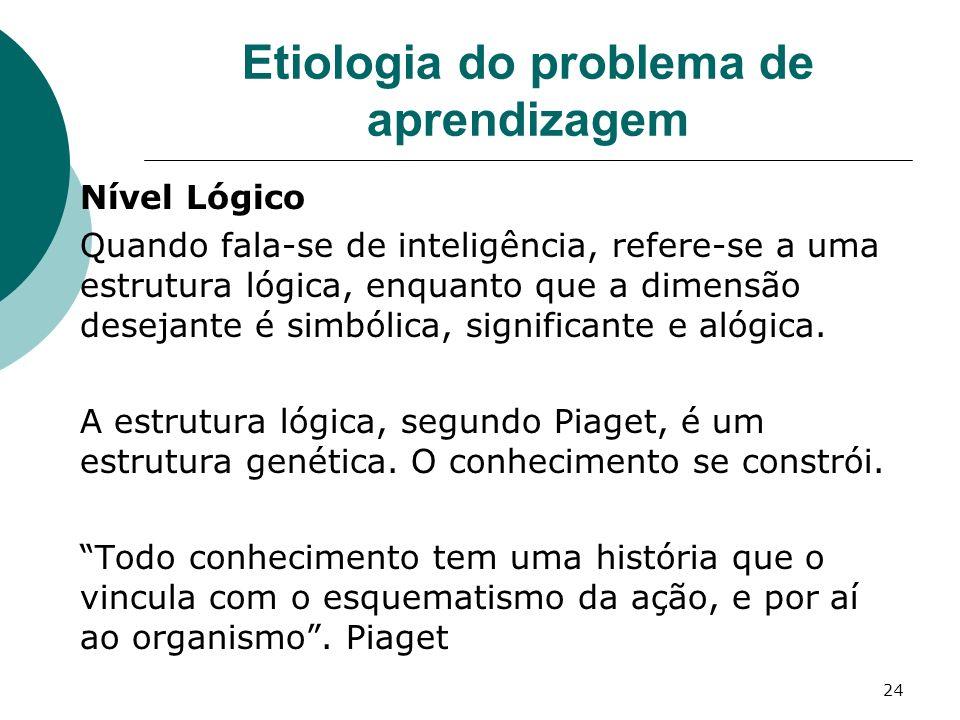24 Etiologia do problema de aprendizagem Nível Lógico Quando fala-se de inteligência, refere-se a uma estrutura lógica, enquanto que a dimensão deseja
