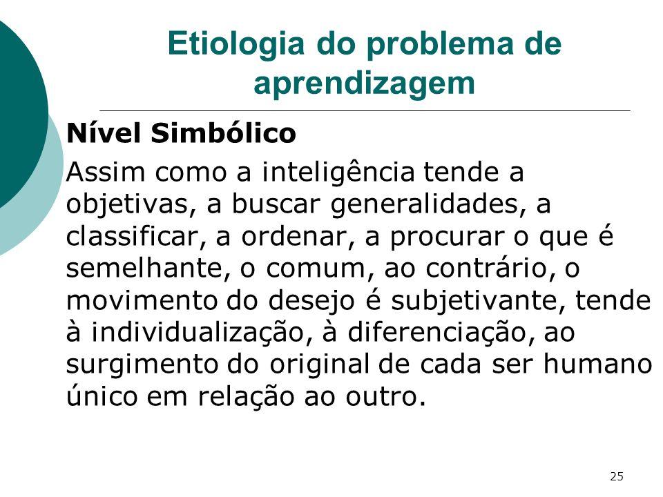 25 Etiologia do problema de aprendizagem Nível Simbólico Assim como a inteligência tende a objetivas, a buscar generalidades, a classificar, a ordenar