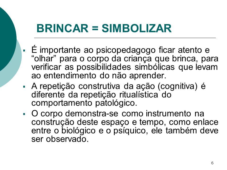 6 BRINCAR = SIMBOLIZAR É importante ao psicopedagogo ficar atento e olhar para o corpo da criança que brinca, para verificar as possibilidades simbóli