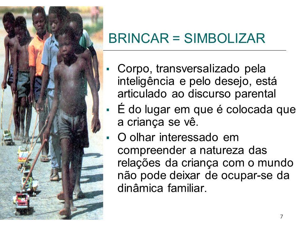 7 BRINCAR = SIMBOLIZAR Corpo, transversalizado pela inteligência e pelo desejo, está articulado ao discurso parental É do lugar em que é colocada que