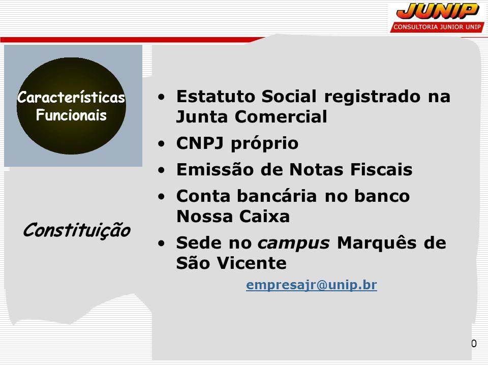 14/30 Estatuto Social registrado na Junta Comercial CNPJ próprio Emissão de Notas Fiscais Conta bancária no banco Nossa Caixa Sede no campus Marquês d