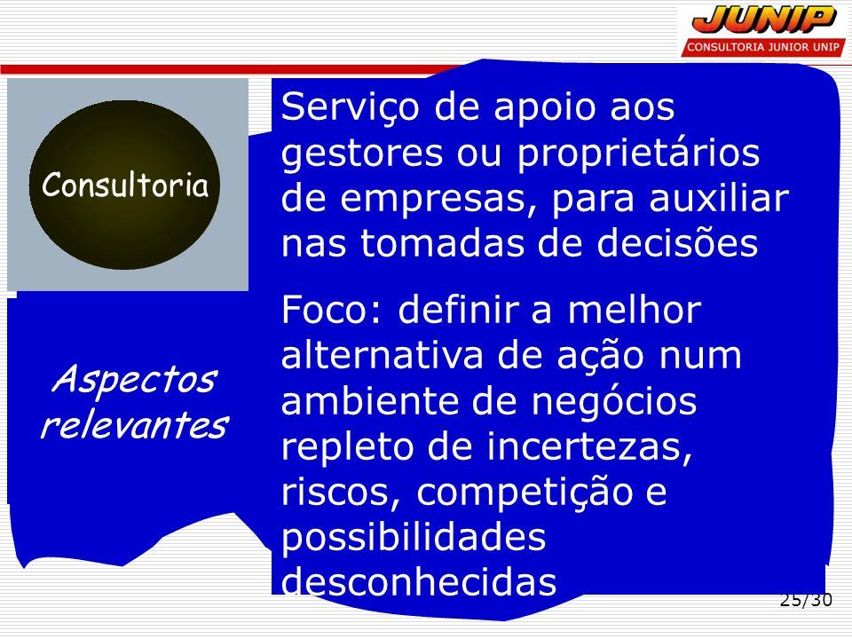 25/30 Aspectos relevantes Consultoria Serviço de apoio aos gestores ou proprietários de empresas, para auxiliar nas tomadas de decisões Foco: definir
