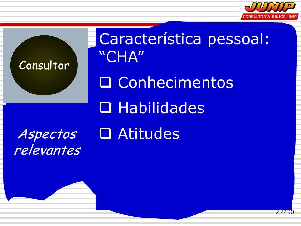 27/30 Aspectos relevantes Consultor Característica pessoal: CHA Conhecimentos Habilidades Atitudes