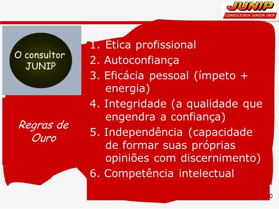 28/30 1.Ética profissional 2. Autoconfiança 3. Eficácia pessoal (ímpeto + energia) 4. Integridade (a qualidade que engendra a confiança) 5. Independên