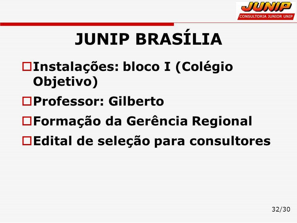 JUNIP BRASÍLIA Instalações: bloco I (Colégio Objetivo) Professor: Gilberto Formação da Gerência Regional Edital de seleção para consultores 32/30