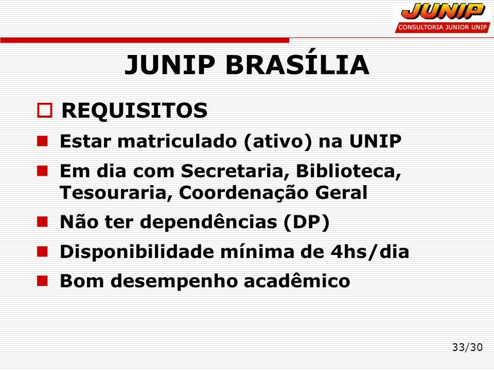 JUNIP BRASÍLIA REQUISITOS Estar matriculado (ativo) na UNIP Em dia com Secretaria, Biblioteca, Tesouraria, Coordenação Geral Não ter dependências (DP)