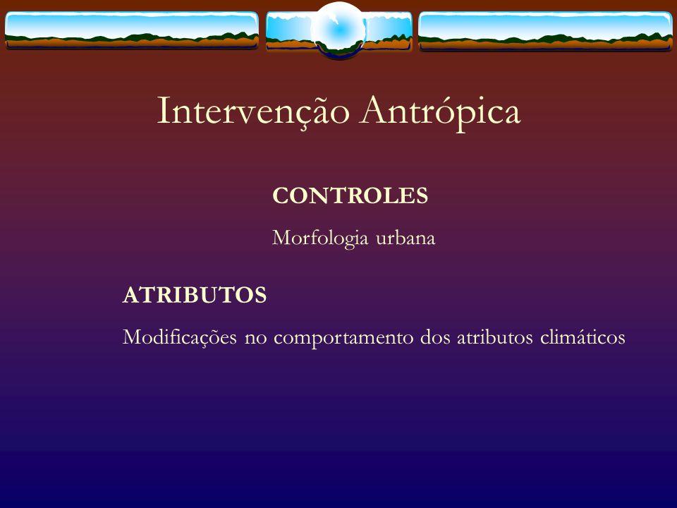 COBERTURA DE NUVENS BAIXAS (%) VARIAÇÃO DE RAIOS CÓSMICOS (%) A N O SHAVIV, 2005 RAIOS CÓSMICOS GALÁTICOS VS NEBULOSIDADE
