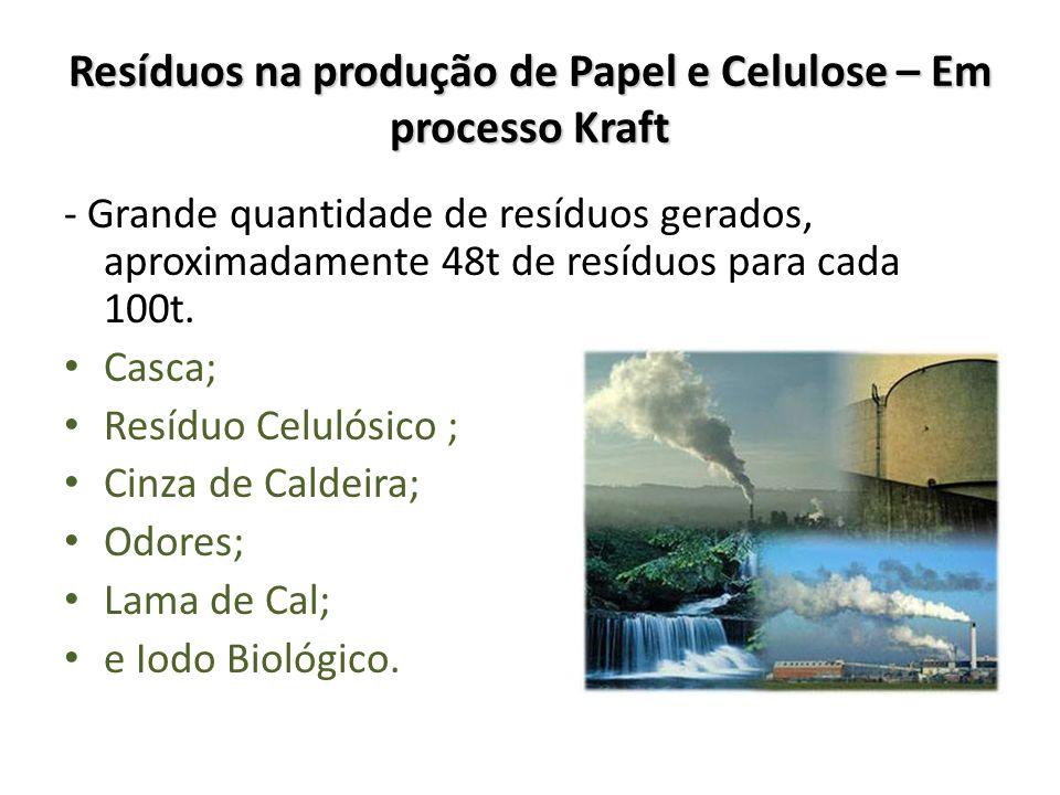 Casca -10 a 20% do volumes das toras.Resíduo Celulósico - Bagaço, folhas e galhos.