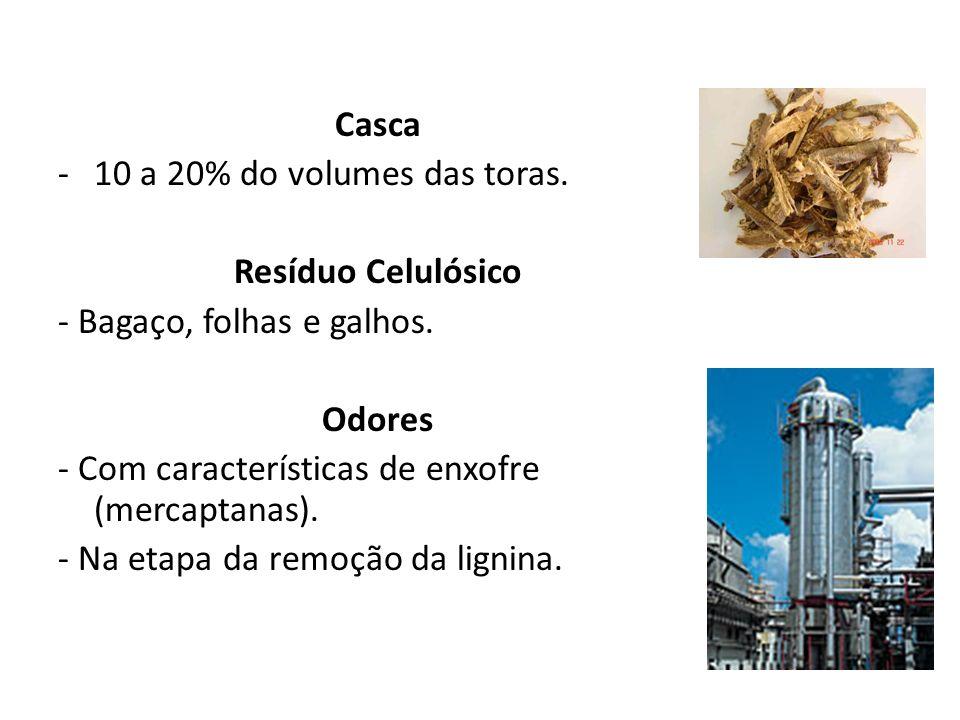 Lama de Cal -Originada do branqueamento da celulose, é constituído predominante por carbonato de cálcio.