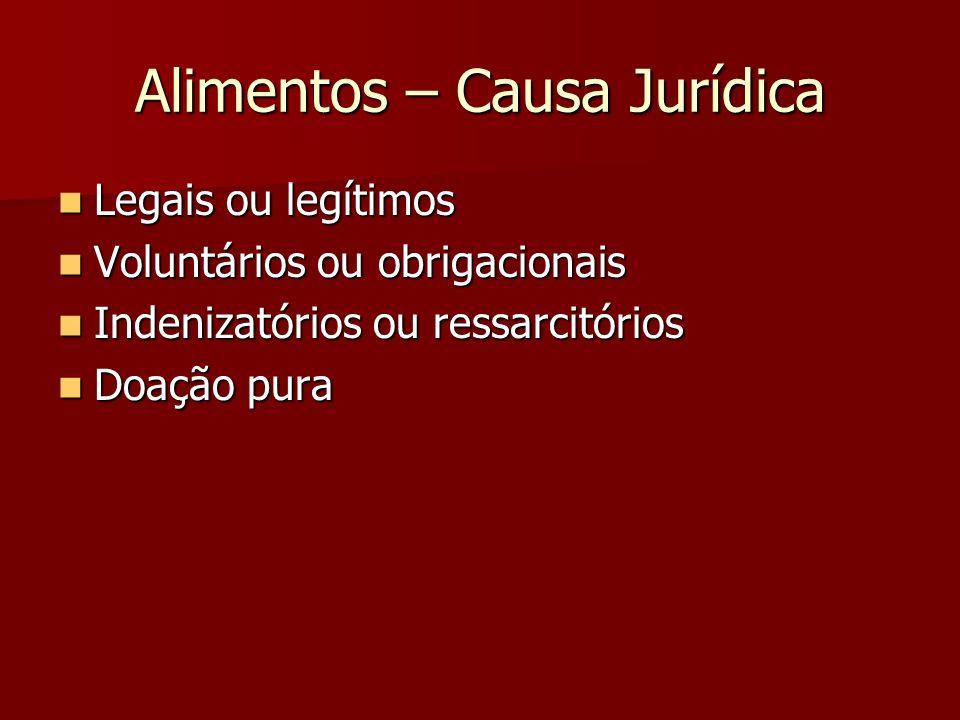 Alimentos – Causa Jurídica Legais ou legítimos Legais ou legítimos Voluntários ou obrigacionais Voluntários ou obrigacionais Indenizatórios ou ressarc