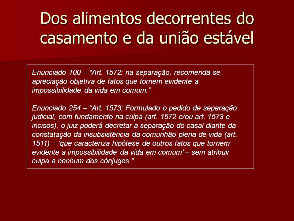 Dos alimentos decorrentes do casamento e da união estável Enunciado 100 – Art. 1572: na separação, recomenda-se apreciação objetiva de fatos que torne