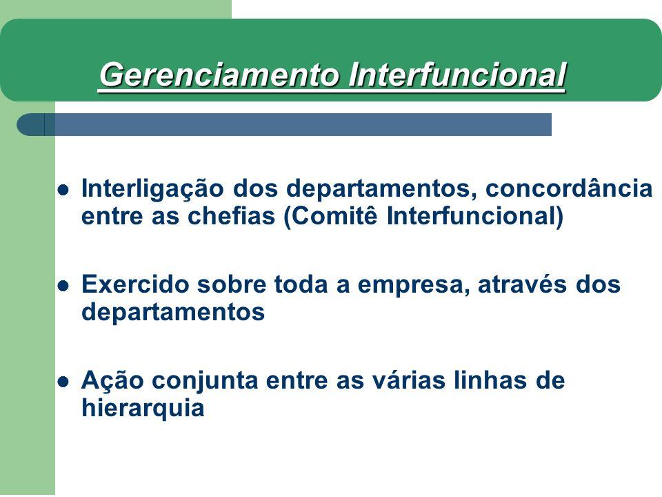 Interligação dos departamentos, concordância entre as chefias (Comitê Interfuncional) Exercido sobre toda a empresa, através dos departamentos Ação co