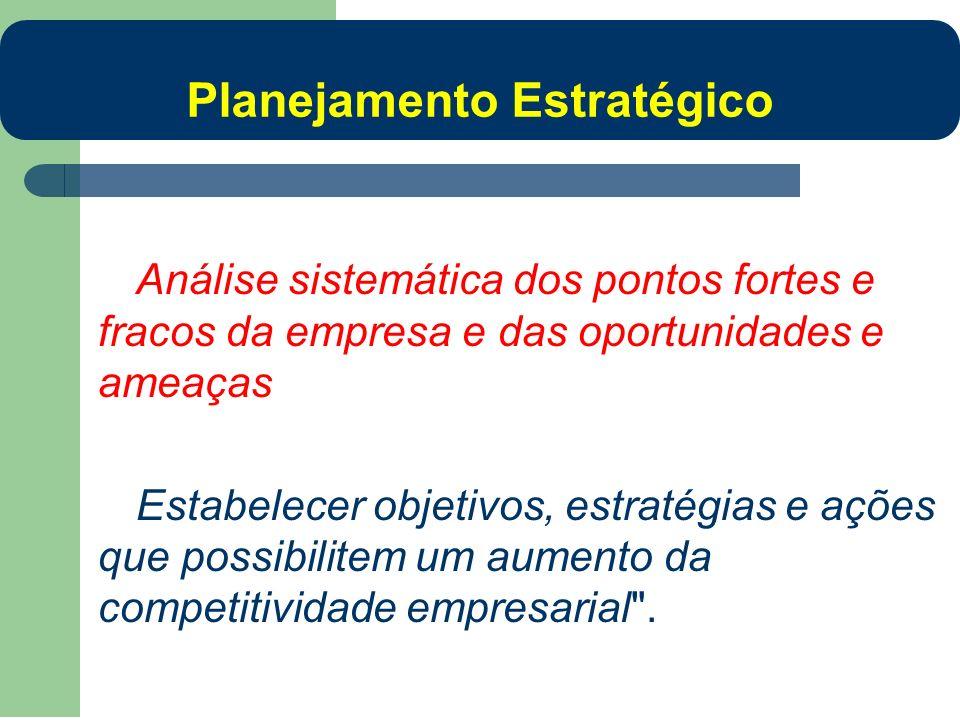 Análise sistemática dos pontos fortes e fracos da empresa e das oportunidades e ameaças Estabelecer objetivos, estratégias e ações que possibilitem um