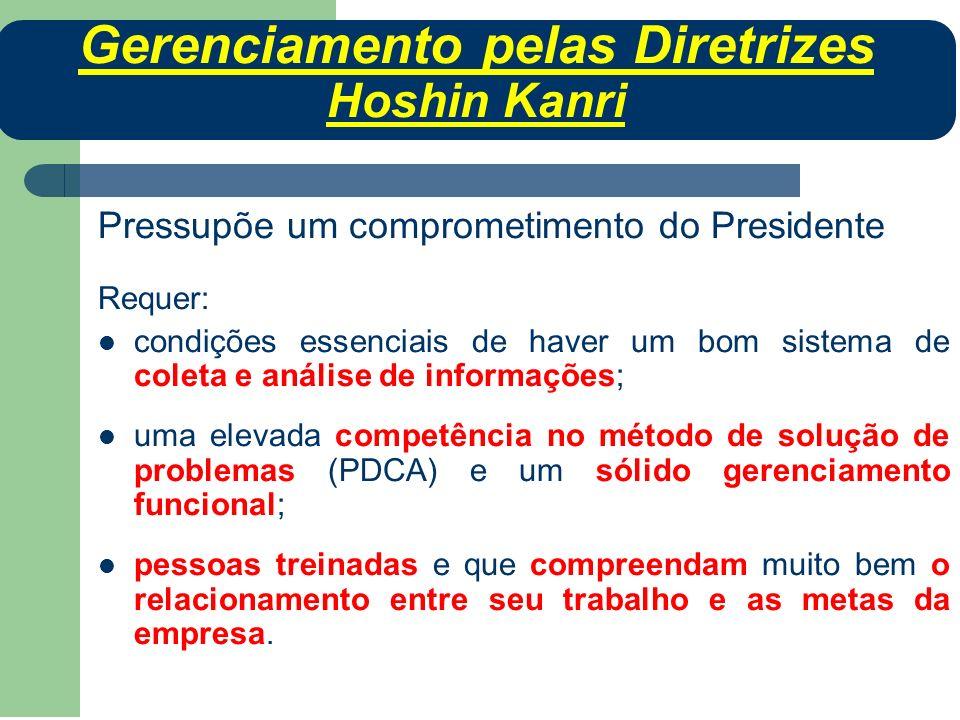 Pressupõe um comprometimento do Presidente Requer: condições essenciais de haver um bom sistema de coleta e análise de informações; uma elevada compet
