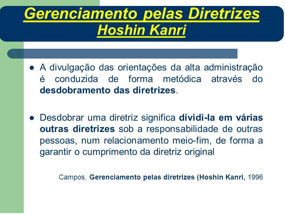 A divulgação das orientações da alta administração é conduzida de forma metódica através do desdobramento das diretrizes. Desdobrar uma diretriz signi
