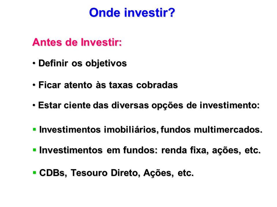 Onde investir? Antes de Investir: Definir os objetivos Definir os objetivos Estar ciente das diversas opções de investimento: Estar ciente das diversa